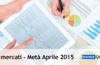 analisi-mercati-aprile-2015