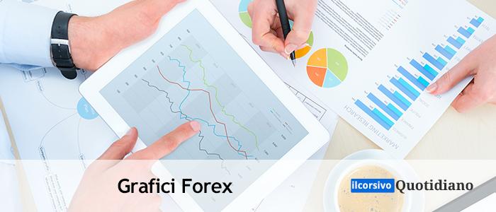 Grafici forex gratuiti
