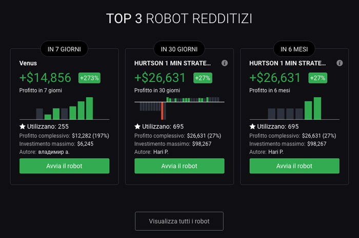 Forex robot comparison